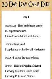 30 Day Low Carb Diet Meal Plan In 2019 30 Day Low Carb