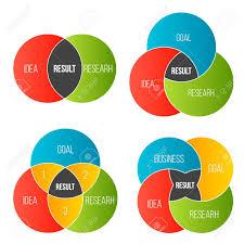 Transparent Venn Diagram Creative Vector Illustration Of Business Presentation Slide Template