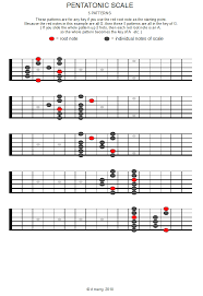 Pentatonic Scale Patterns Enchanting Pentatonic Scale Pattern