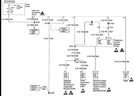 gm obdii wiring diagram wiring diagram and schematic design gm obd1 pinout automotive wiring diagrams