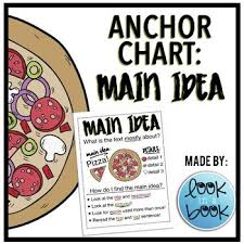 Main Idea Chart Examples Main Idea Pizza Anchor Chart Anchor Charts Main Idea