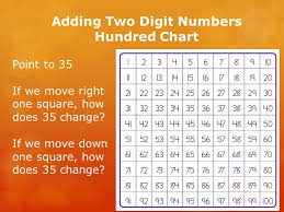 Module 2 6 Adding Two Digit Numbers Hundred Chart Ppt