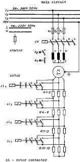 wiring diagram for a motor starter wiring image slip ring induction motor control circuit diagram wirdig on wiring diagram for a motor starter