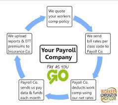 Payroll Workers Compensation Best Workers Compensation Insurance Quote