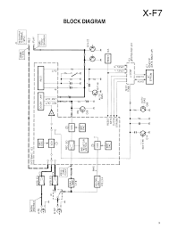 bobcat 610 wiring diagram the skidsteer forum \u003e forum bobcat Bobcat Hydraulic Schematic similiar bobcat wiring schematic keywords 753 bobcat wiring schematic bobcat t190 hydraulic schematic