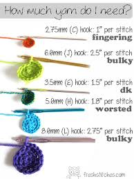 Knitting Yarn Gauge Chart Why Do Different Gauges Use More Or Less Yarn Shiny Happy