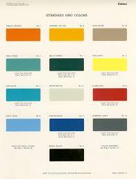 Oldgmctrucks Com Old Gmc Paint Codes Color Chips Paint