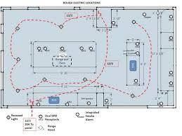 wiring diagram for kitchen wiring automotive wiring diagrams Bobcat 753 Wiring Diagram Pdf kitchen wiring diagram wiring diagram readingrat net wiring diagram for kitchen electrical circuit at e bobcat 753 wiring diagram pdf
