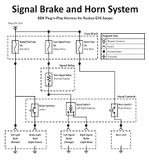 bdx harness for ruckus indication system datasheet buggydepot block diagram