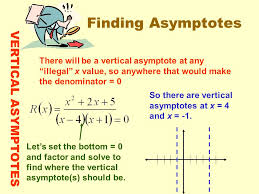 7 finding asymptotes vertical asymptotes