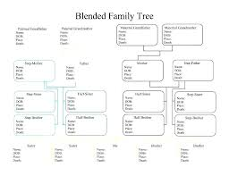 Free Editable Family Tree Template New Printable Family Tree Templates Chart For Kids Free
