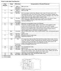 2013 honda odyssey fuse diagram diy wiring diagrams \u2022 2004 honda odyssey fuse box diagram at 2003 Honday Odyssey Fuse Box