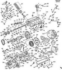 similiar 6 2 diesel engine performance keywords gmc 6 2 sel engine diagram engine car parts and component diagram