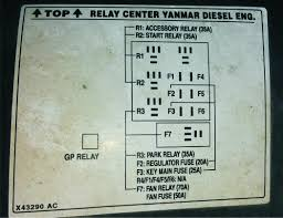 cub cadet fuse box wiring diagram database where is the fuse box on a cub cadet lawn mower at Fuse Box On Cub Cadet