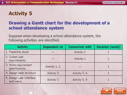 Activity 5 Drawing A Gantt Chart For The Development Of A
