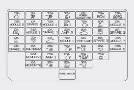 hyundai i30 (2012 2013) fuse box diagram auto genius 2011 hyundai elantra high beam fuse at 2012 Hyundai Elantra Fuse Box Diagram