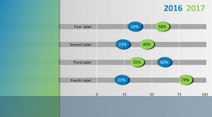 Button Bar Chart Webgenii Consulting Ltd