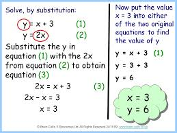 solving systems by substitution graphing systems of equations
