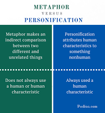 difference between metaphor and personification learn english difference between metaphor and personification metaphor vs personification comparison summary