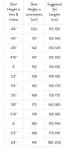 Powder Skis Size Chart 13 Best Powder Skis 2020 Men And Women Sportprovement
