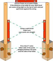 Plans And Material List For A Diy Pull Up Bar  Projects Backyard Pull Up Bar Plans