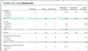 profit and loss excel spreadsheet 5 profit loss statement template procedure template sample within