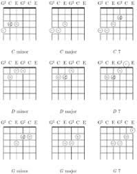 Guitar Alternate Tunings Wikibooks Open Books For An Open