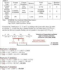 Coupon Rate Calculator Semi Annual Coupons Oo Com Au