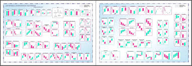 Forex Candlestick Names Candlestick Graph For Pattern
