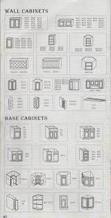 Typical Kitchen Cabinet Depth Design589344 Standard Kitchen Cabinet Depth Kitchen Cabinet
