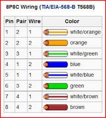 rj45 b wiring diagram rj45 b wiring diagram wiring diagrams Rj45 Module Wiring Diagram rj45 wiring color car wiring diagram download moodswings co rj45 b wiring diagram rj45 adsl wiring crabtree rj45 module wiring diagram