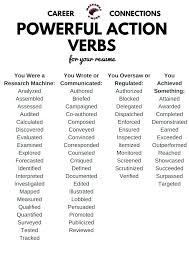 Verb List For Resumes Strong Resume Verbs Blaisewashere Com