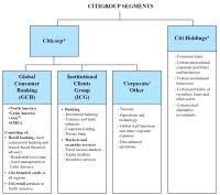 Gcb Personal Loan Chart Gcb Loan Chart Millennials Home Buying
