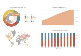 Uwp Charting For Visual Studio Devexpress Chart Control