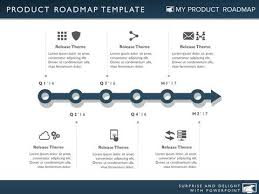 project development timeline product strategy development cycle plan project roadmap agile