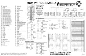 ddec ii wiring diagram wiring diagram and hernes Ddec 5 Ecm Wiring Diagram ecm wiring diagram boulderrail source 60 ddec v harness and vehicle interface non road equipment page 1 ddec v ecm wiring diagram