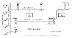 electrical drawing company ireleast info electrical drawing company wiring diagram wiring electric