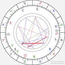 Harrison Ford Natal Chart Melissa Mathison Birth Chart Horoscope Date Of Birth Astro