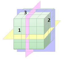 Data Cube Cubes In Spotfire