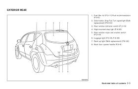 2004 murano owner s manual 9