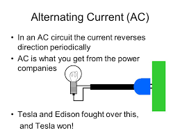 alternating current. 3 alternating current (ac) in an ac circuit the reverses direction periodically is what you get from power companies tesla and edison fought