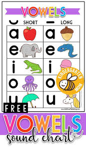 C More Charts Free Vowel Sound Chart Free Printable Vowel Worksheets And