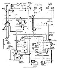 Lovely garden tractor wiring diagram ideas electrical circuit