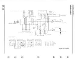 2001 trx 250 honda atv wiring diagrams