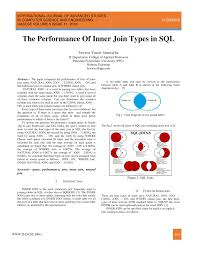 Join Sql Pdf The Performance Of Inner Join Types In Sql