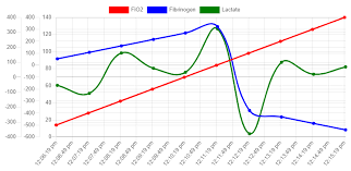 Question How To Stack Time Charts Vertically Issue