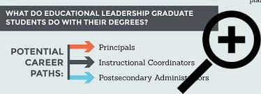 Doctorate In Educational Leadership Programs Edd Phd Eds In Illinois