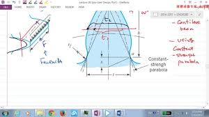 Involute Tooth Design 2014w Engr380 Lecture18 Spur Gear Design Lewis Equation For Tooth Bending Stress Part I