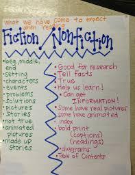 Fiction Vs Nonfiction Anchor Chart Fiction Nonfiction Anchor Chart Reading Anchor Charts