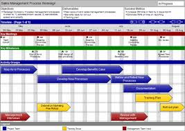 it project timeline the easy project timeline software swiftlight software